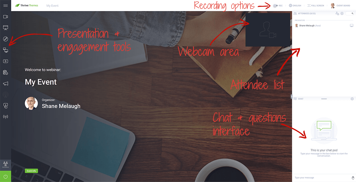 Annotated overview of the ClickMeeting webinar room view