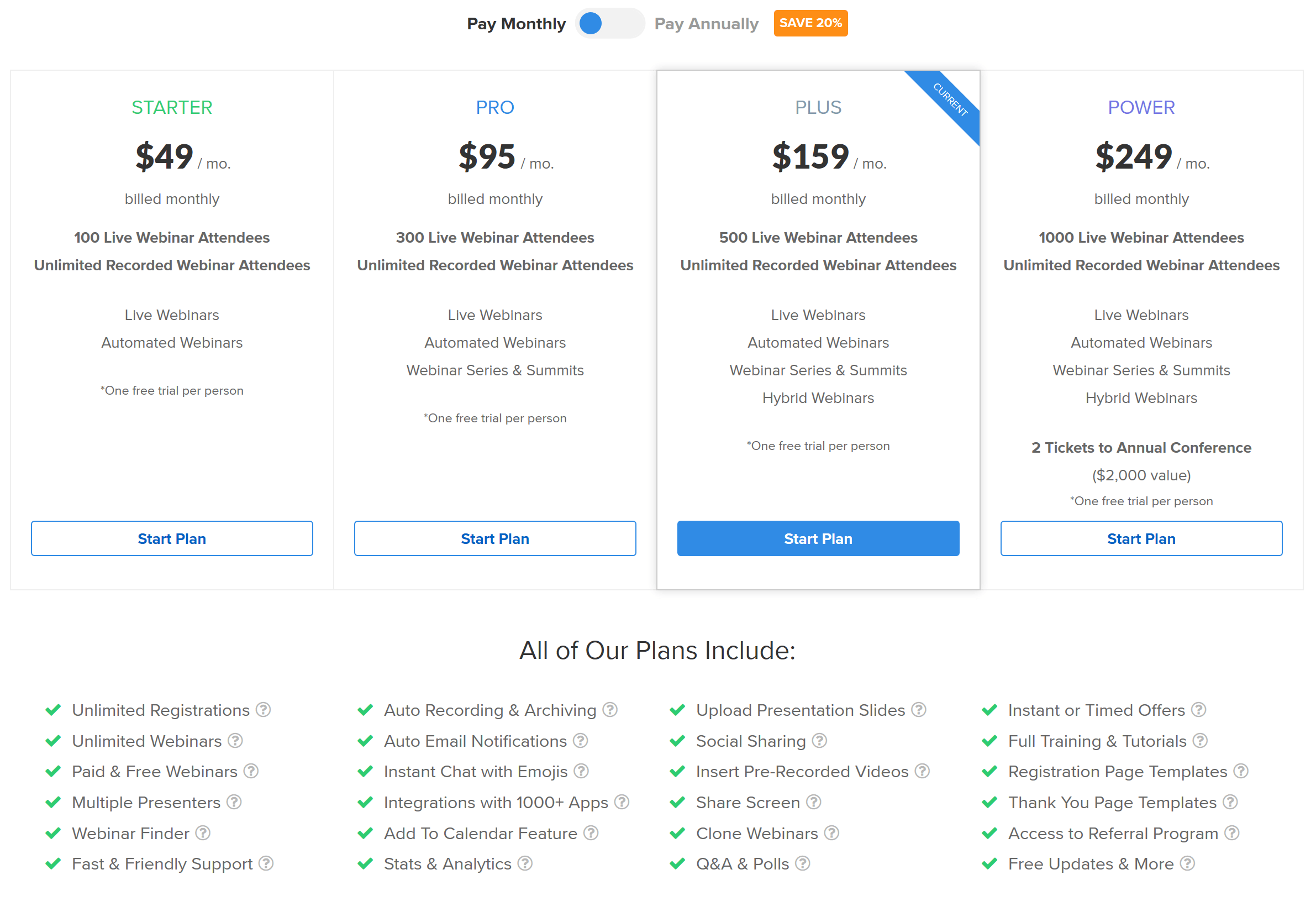 Webinar Ninja monthly prices ranging from $49 to $249