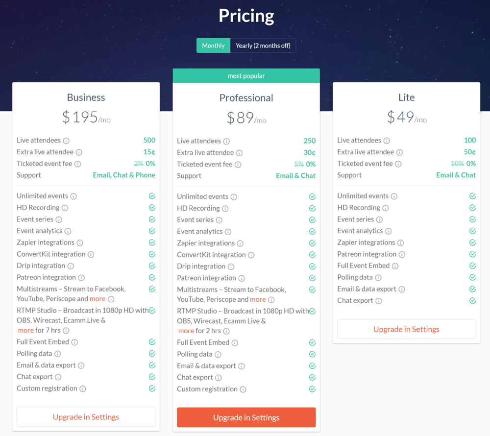 Crowdcast monthly prices, ranging from $49 to $195