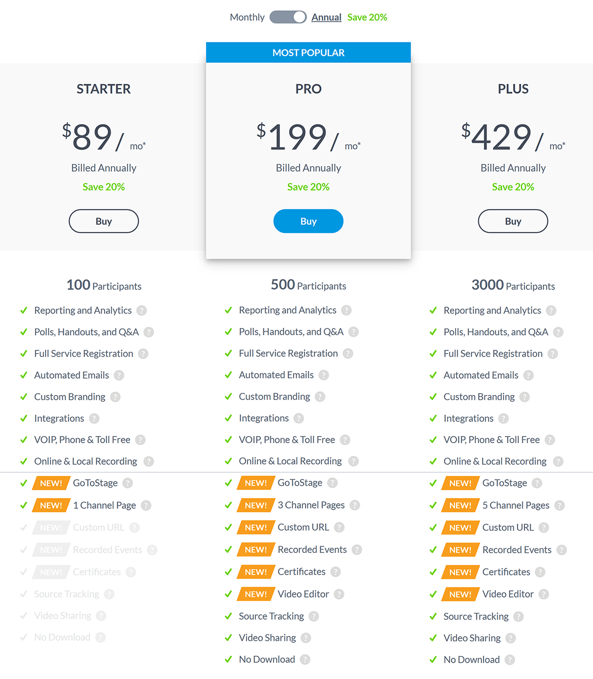 GoToWebinar pricing table