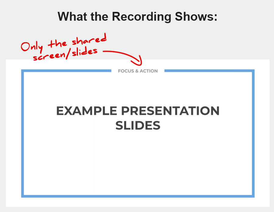 What GoToWebinar records, when you share webcam and screen