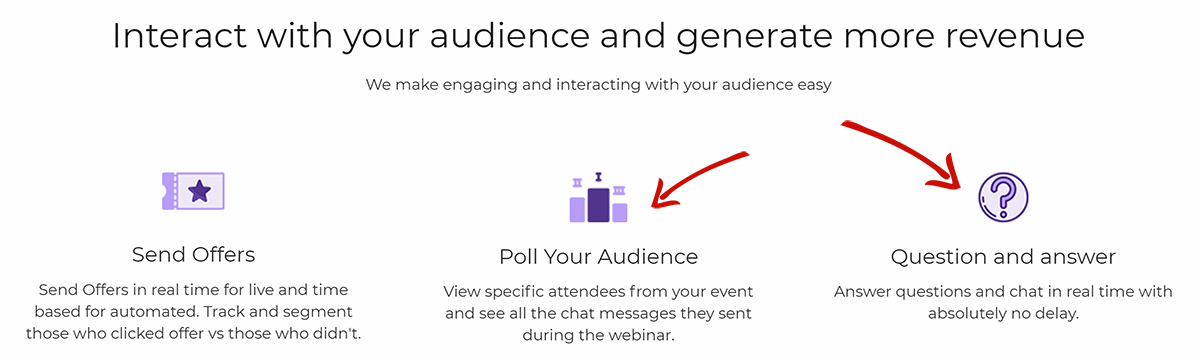 "Misleading advertising for a ""polls"" and ""questions and answers"" feature found on the EasyWebinar feature page"