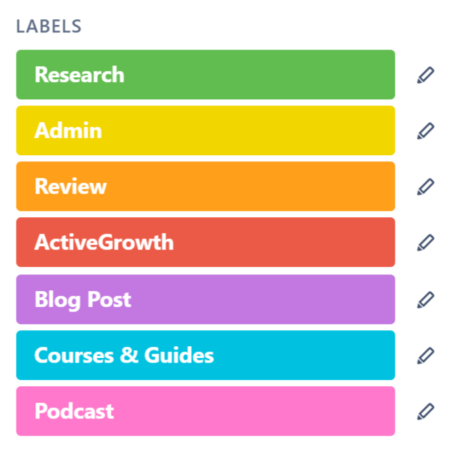 Labels: research, admin, review, ActiveGrowth, Blog Post, Courses & Guides, Podcast